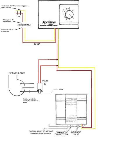 Inspirational Aprilaire 760 Wiring Diagram Di 2020