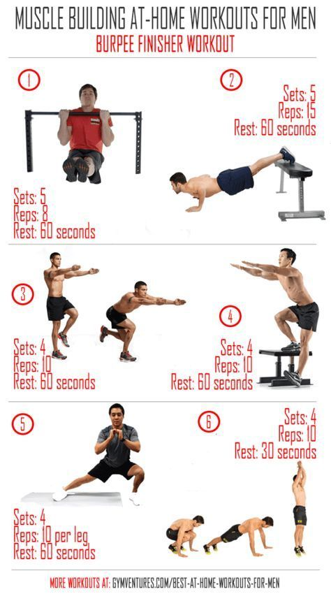 10 Great Bodyweight Workouts Strength Essentials716 Home Workout Men Workout Routine For Men Best At Home Workout