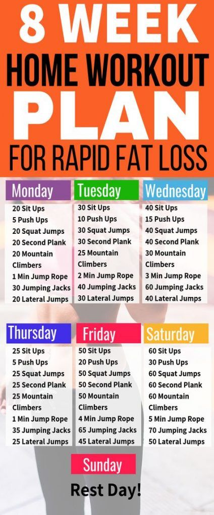40 Ideas Fitness Workouts For Beginners At Home Motivation At Home Workout Plan At Home Workouts Workout For Beginners