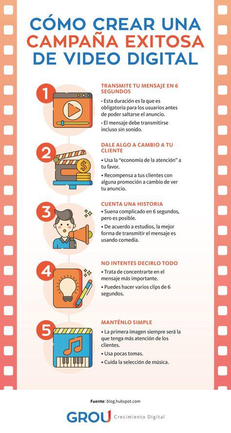 Cómo crear una campaña de marketing en vídeo #infografia #infographic #marketing - TICs y Formación