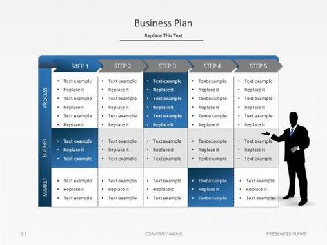 Franchise Business Plan Templates Franchise Business Plan