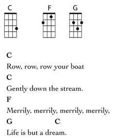 120 Chords Ideas Ukulele Chords Ukulele Songs Ukelele Songs