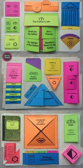 Grundformen Lapbook Vorlagen Blanko Click 10