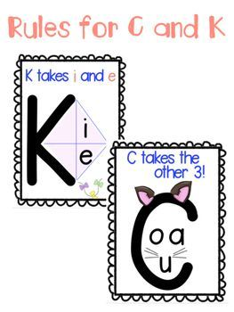 Rules for C and K posters | First Grade | Teaching phonics