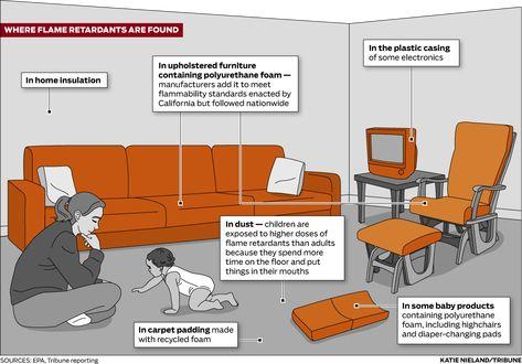 436eb91c201c Deadly Pajamas   Toxic Sofas  5 Ways to Reduce Your Baby s Exposure ...