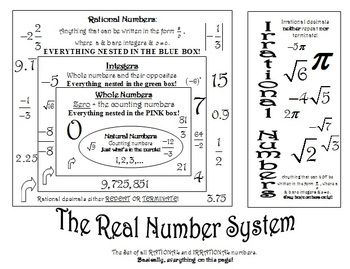 Real Number System Notes And Worksheet Real Number System Number System Real Numbers