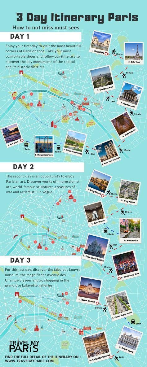 Itineraire 3 Jours Paris Carte De Voyage Guide De Voyage Paris