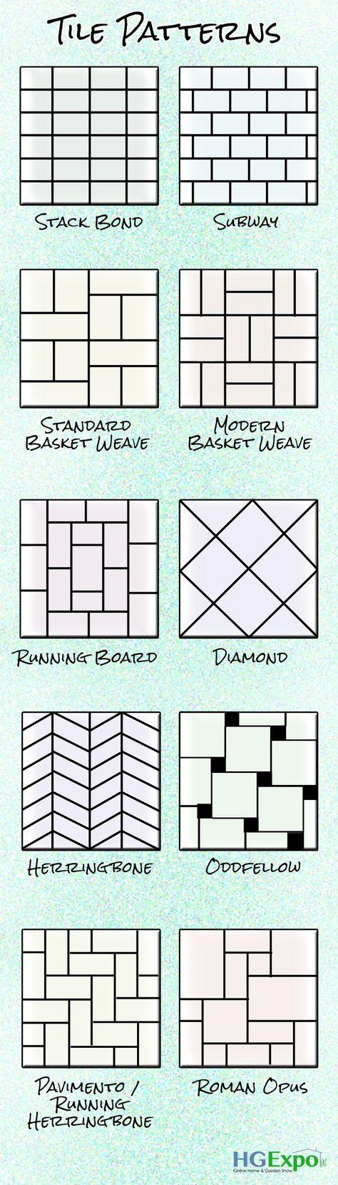 tile patterns   SURFACES & TILE   Pinterest   Tile patterns ...