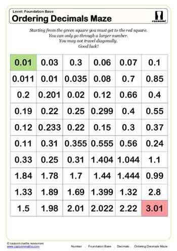 Ordering Decimals Color Worksheet Ordering Decimals Worksheets