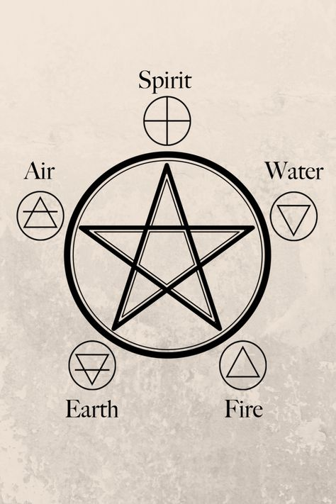 Top List Wicca And Pagan Symbols that Every Witch Should Know Moon Symbols, Ancient Symbols, Nature Symbols, Spiritual Symbols, Egyptian Symbols, Symbols And Meanings, Viking Symbols, Viking Runes, Book Of Shadows