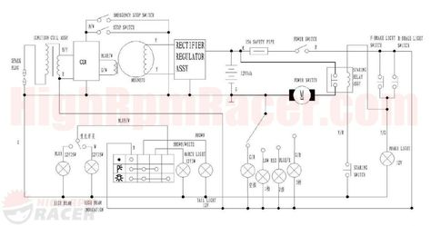 Redcat ATV MPX110 Wiring Diagram - $000 | Quad bike, Atv, Diagram | Redcat 110 Atv Wiring Diagram |  | Pinterest
