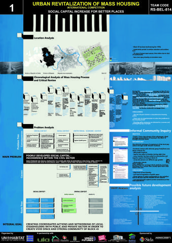 170 Concept Plan Ideas Site Analysis Architecture Presentation Site Analysis Architecture