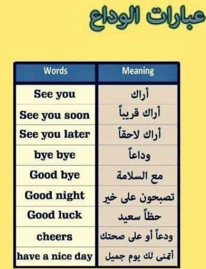 Arabic Greeting And Expressions Learn Arabic Language Learn Arabic Online Learning Arabic