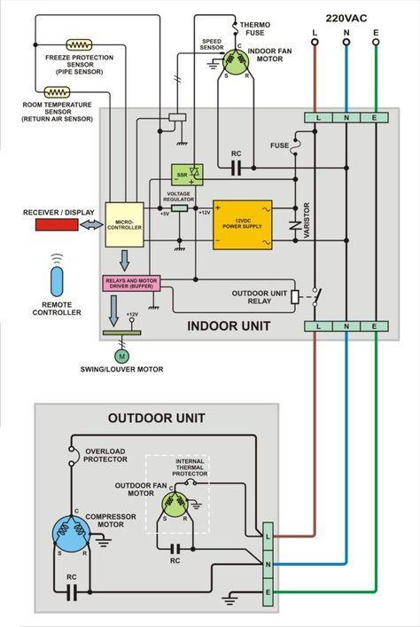 LG AC Wiring Diagram - Fully4world   cooling in 2019 ... Ac Electric Motor Wiring Diagram Internal on