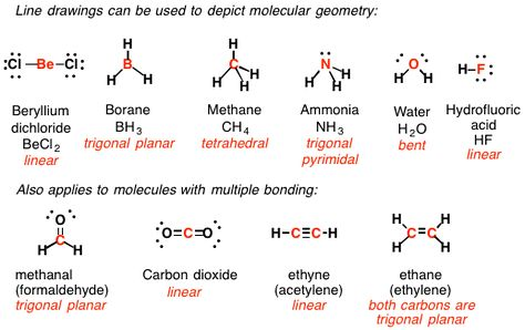 SocraticOrg WhatS The Difference Between Molecular Shape And