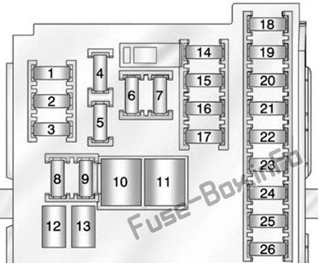 2011 buick fuse box instrument panel fuse box diagram buick regal  2011  2012  2013 2011 buick regal cxl fuse box diagram fuse box diagram buick regal