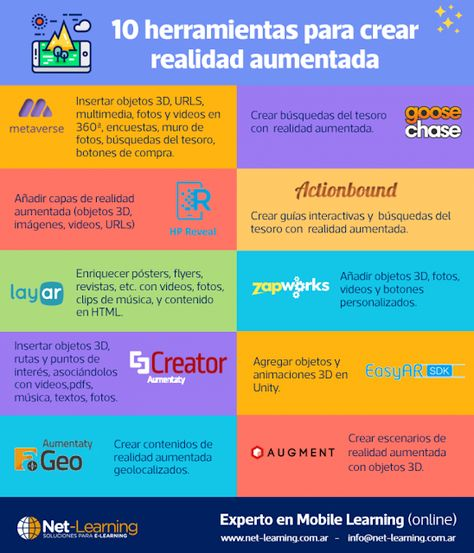 510 Ideas De Herramientas 3 0 Recursos Digitales Herramientas Tics En El Aula Digitales