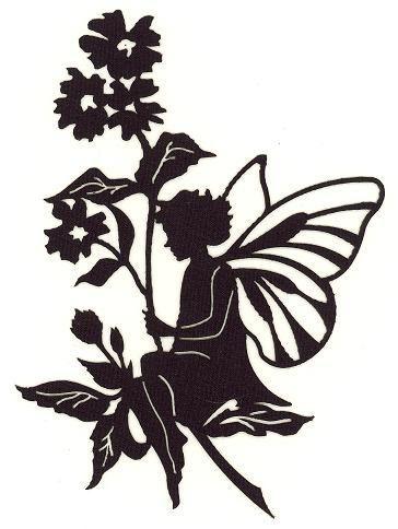 outdoor fairy garden supplies | Fairy Gardens & Miniature Gardens