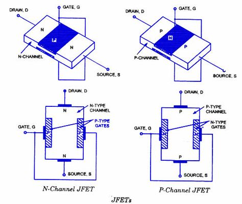 Jfet as amplifier jfet pinterest communication system jfet as amplifier jfet pinterest communication system industrial and circuits ccuart Choice Image
