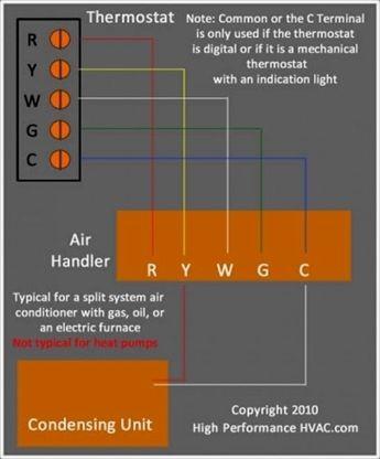 Hvac Digital Gauges Hvac Van Setup Hvac07c5 Hvac Courses Near Me Liebert Hvac Air In 2020 Thermostat Wiring Refrigeration And Air Conditioning Hvac Controls