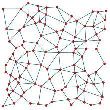 Gabriel Graph Wikipedia The Free Encyclopedia Bin Math
