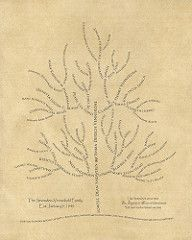 Family Tree With Names Art Beige Brown Ancestry Roots Arbre