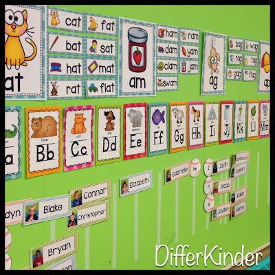 What a great word wall! A Differentiated Kindergarten: Differentiating Word Family Study