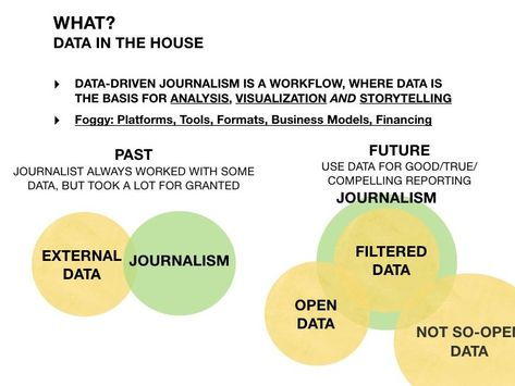 What is Data-Driven Journalism?