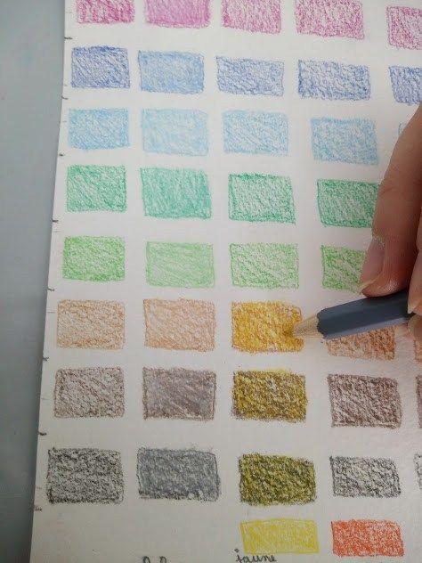 Crayons Aquarelles Le Guide D Utilisation Crayons Aquarelles