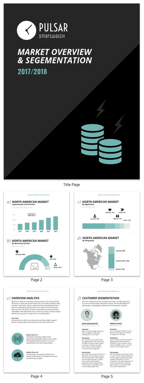 How Can You Get People To Not Only Read Your Consulting Report Design But Enjoy It Start With An E In 2020 Business Analyst Marketing Analysis Report Design Template