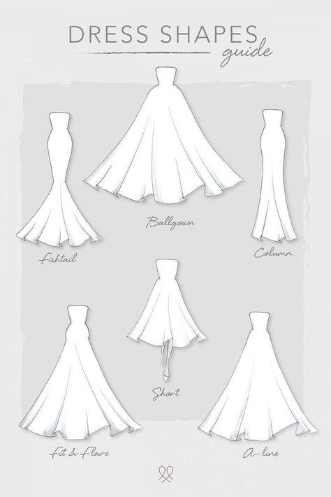Unser unverzichtbarer Leitfaden für Formen von Hochzeitskleidern   WED2B-UK-BLOG