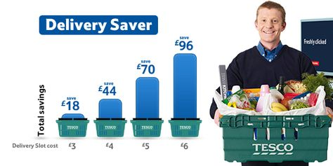 See how much you could save by taking advantage of the new Delivery Saver plans when you shop online at Tesco.com