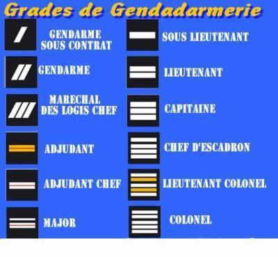 Voici Les Differents Grades De La Gendarmerie Forces Speciales Francaises Gendarmerie Francaise Gendarmerie Nationale