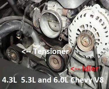 chevrolet v8 belt tensioner symptoms and solutions diagrams for Chevy 4.3 Engine Diagram