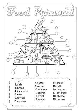 Resultado De Imagen Para Food Pyramid Worksheet For Kids Piramide Alimenticia En Ingles Ingles Basico Para Niños Actividades De Nutrición