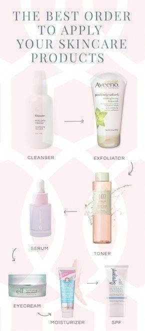 What Is The Best Skin Care Line Best Skincare For 30 Skin Care Regimen In Your 30s 20190124 Skin Care Toner Products Skin Care Tools Skin Care