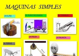 Grandes Maquinas Maquinas Simples Y Compuestas Maquinas Simples Maquinas Simples Y Compuestas Maquinas Simples Para Niños