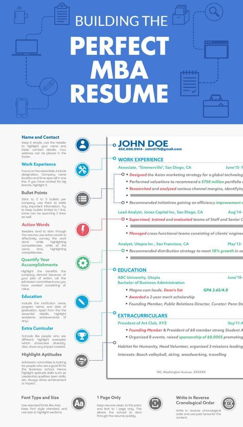 10 Steps Towards Creating The Perfect Mba Resume Infographic E Learning Infographics Business Management Degree Mba Wharton Business School