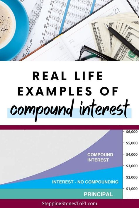 Examples of Compound Interest