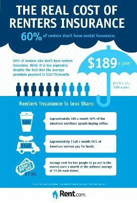 Did You Know We Write Renters Insurance Farmers Insurance Life