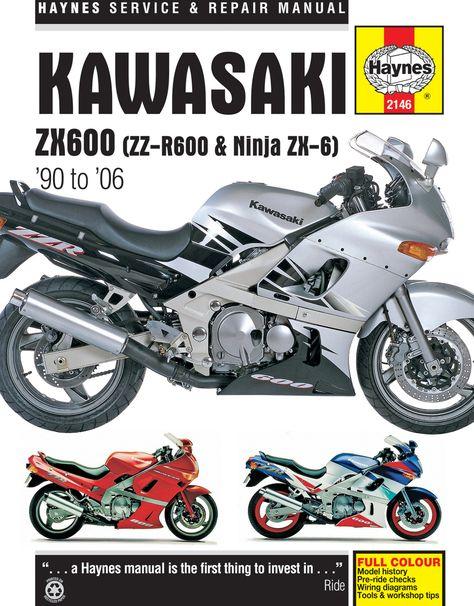 2006 Kawasaki ZZR600 ZX 6R Ninja ZX6 29K 06 ZX6R ZZR 600 Silver    Motorcycles   Milford   Connecticut   Announcement 28092 | Pinterest | Sexy  Cars, ...
