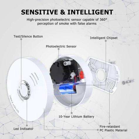 Pin By Siterwell Ningbo On Smoke Alarms In 2020 Photoelectric Sensor Smoke Alarms Led Indicator