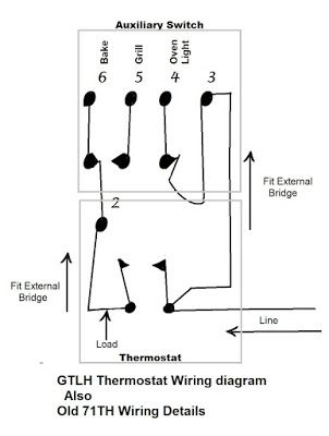 All Appliances Gtlh Thermostat Wiring Diagram Thermostat Wiring Thermostat Wire
