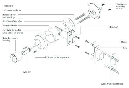 13 Incredible Schlage Door Handle Parts In 2020 Schlage Door