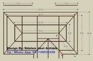 Konstruksi Atap Rumah Limasan Minimalis Modern Minimalis Rumah
