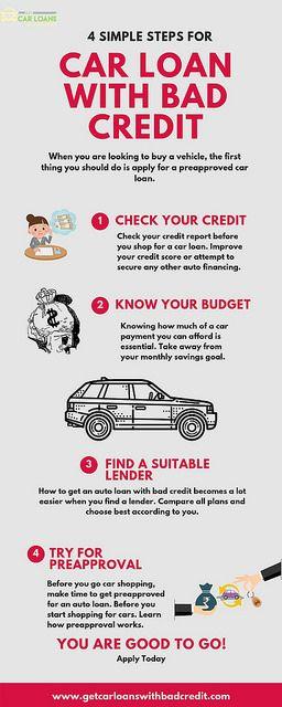Do Not Use Car Dealership Finacing Car Loan Carloans Carloan Badcreditcarloan Autoloan Carloanapplica Bad Credit Car Loan Car Loans Loans For Bad Credit
