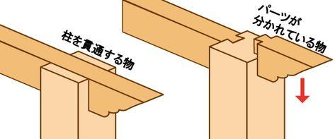 伝統建築の魅力 木鼻 社寺建築の豆知識 社寺 伝統 豆知識