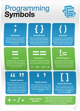 Programming Symbols (Coding Literacy) Posters