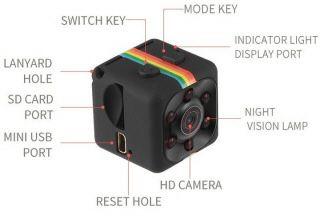 Pin Von Rene Gebhardt Auf Hond Mini Kamera Speicherkarte Camcorder