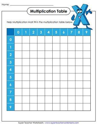 Multiplication Tables 0 9 Printables Multiplication Table